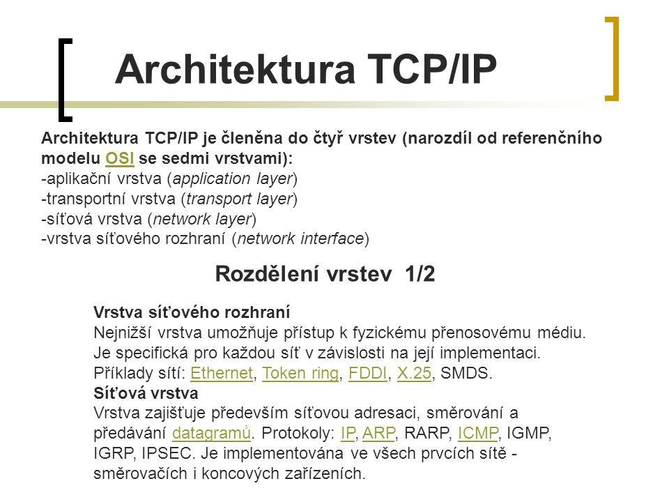 Architektura TCP/IP je členěna do čtyř vrstev (narozdíl od referenčního modelu OSI se sedmi vrstvami):OSI -aplikační vrstva (application layer) -trans