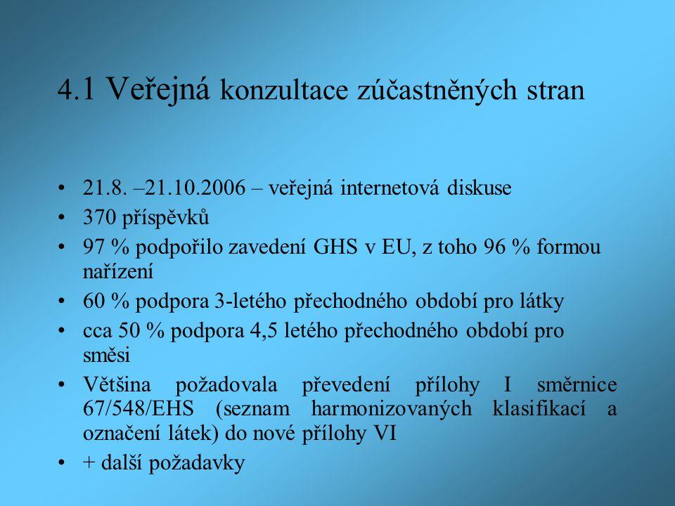 4. 1 Veřejná konzultace zúčastněných stran 21.8. –21.10.2006 – veřejná internetová diskuse 370 příspěvků 97 % podpořilo zavedení GHS v EU, z toho 96 %