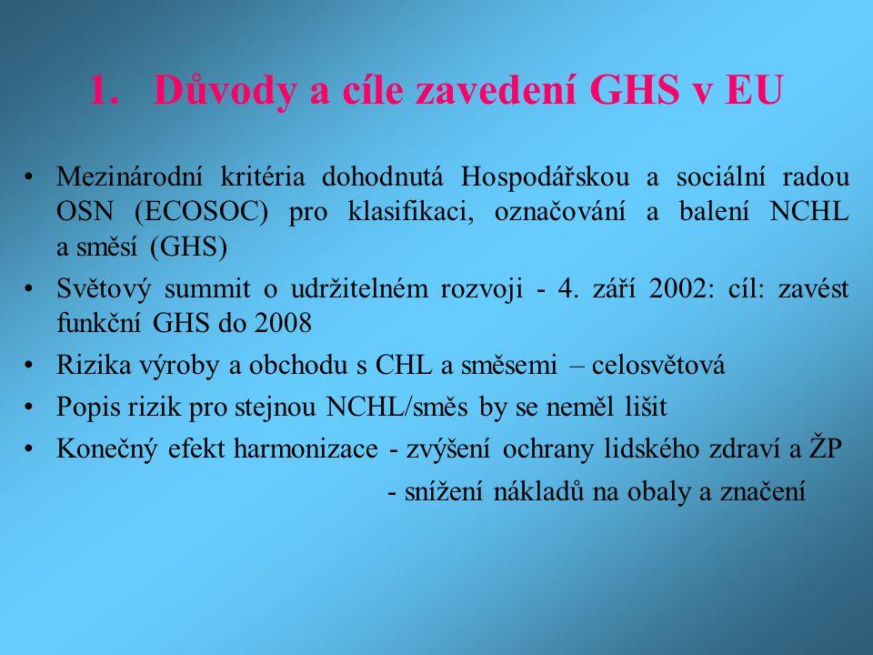 1. Důvody a cíle zavedení GHS v EU Mezinárodní kritéria dohodnutá Hospodářskou a sociální radou OSN (ECOSOC) pro klasifikaci, označování a balení NCHL