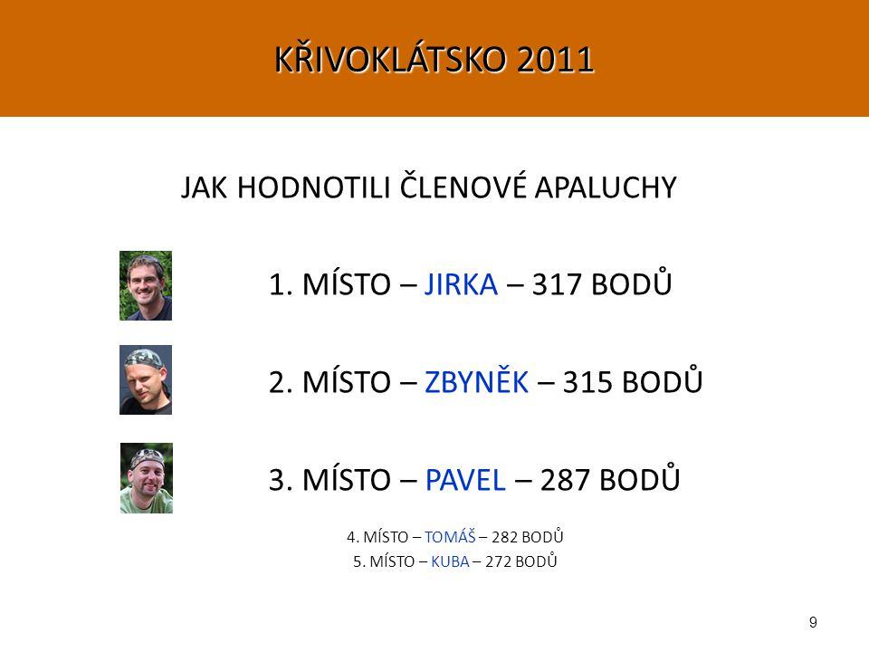 20 10.TAJUPLNÁ MÍSTA 1. místo – Zbyněk (550 – 4,01) 2.
