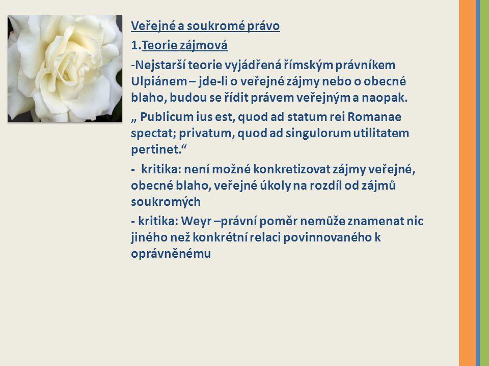Veřejné a soukromé právo 2.