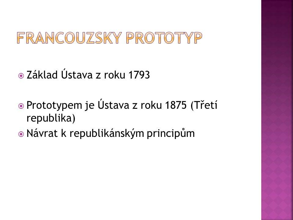  Základ Ústava z roku 1793  Prototypem je Ústava z roku 1875 (Třetí republika)  Návrat k republikánským principům