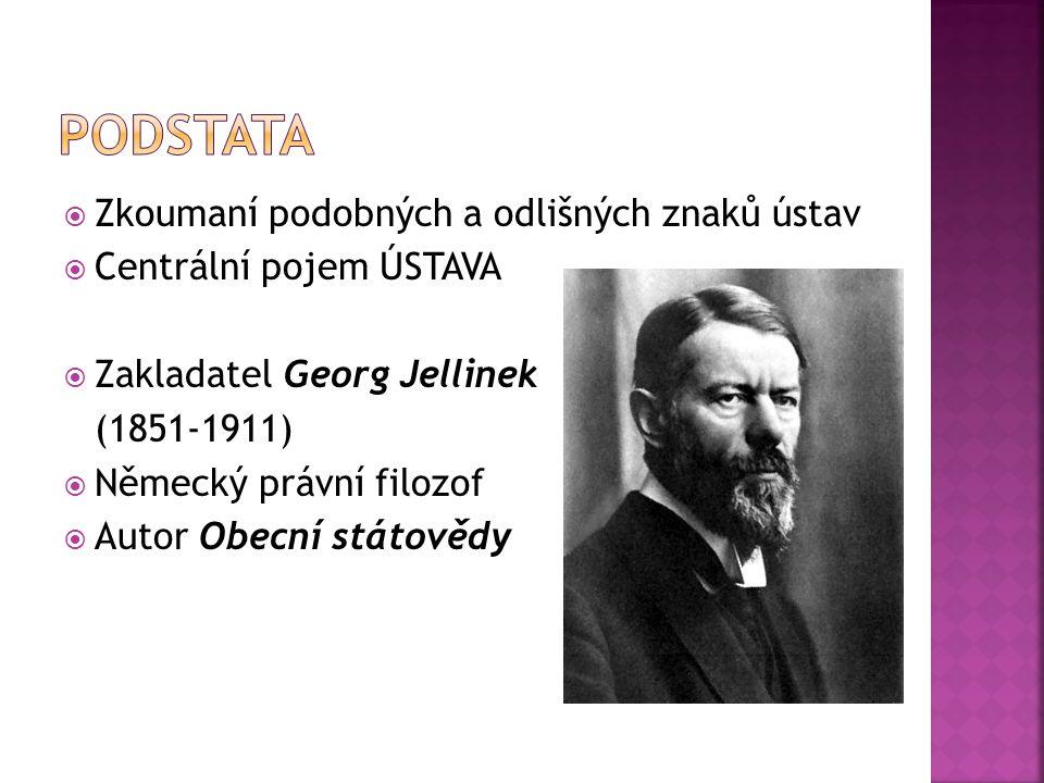  Zkoumaní podobných a odlišných znaků ústav  Centrální pojem ÚSTAVA  Zakladatel Georg Jellinek (1851-1911)  Německý právní filozof  Autor Obecní státovědy