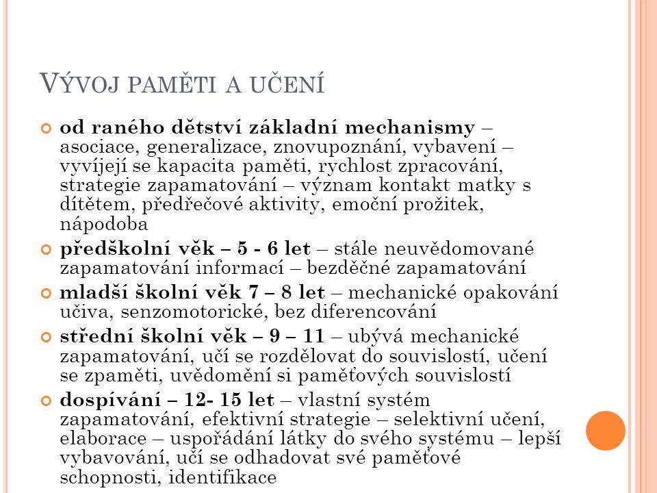 V ÝVOJ PAMĚTI A UČENÍ od raného dětství základní mechanismy – asociace, generalizace, znovupoznání, vybavení – vyvíjejí se kapacita paměti, rychlost z
