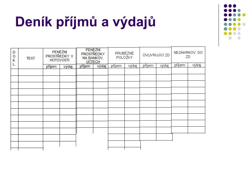 Deník příjmů a výdajů