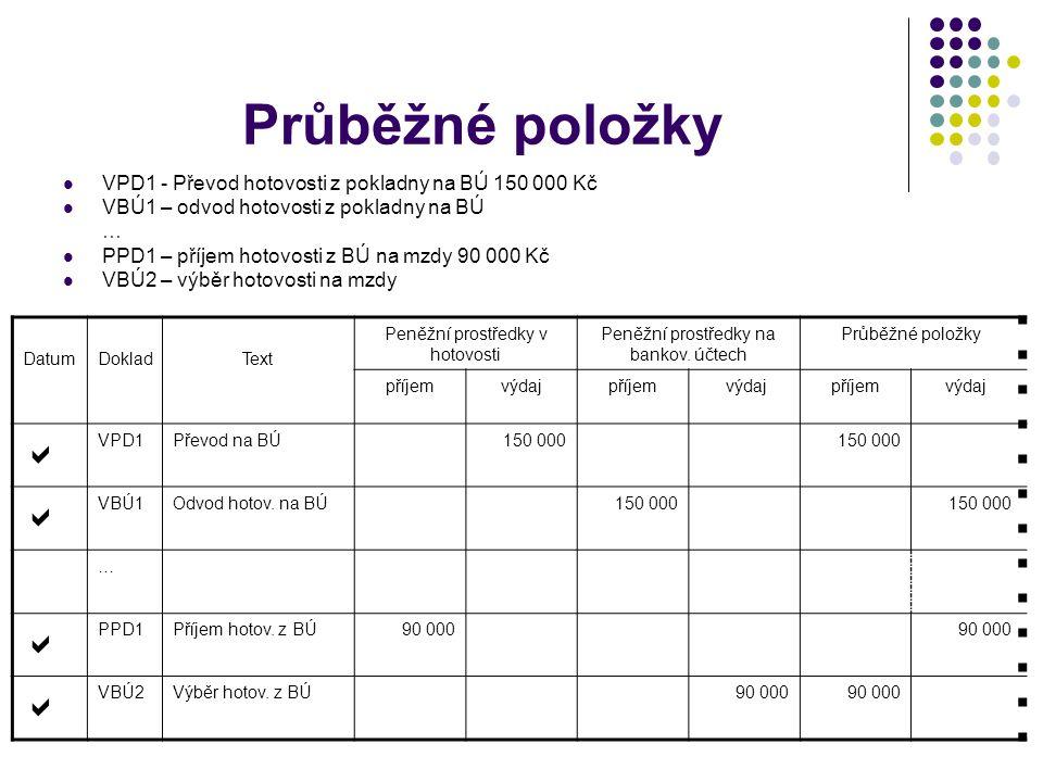 Průběžné položky VPD1 - Převod hotovosti z pokladny na BÚ 150 000 Kč VBÚ1 – odvod hotovosti z pokladny na BÚ … PPD1 – příjem hotovosti z BÚ na mzdy 90