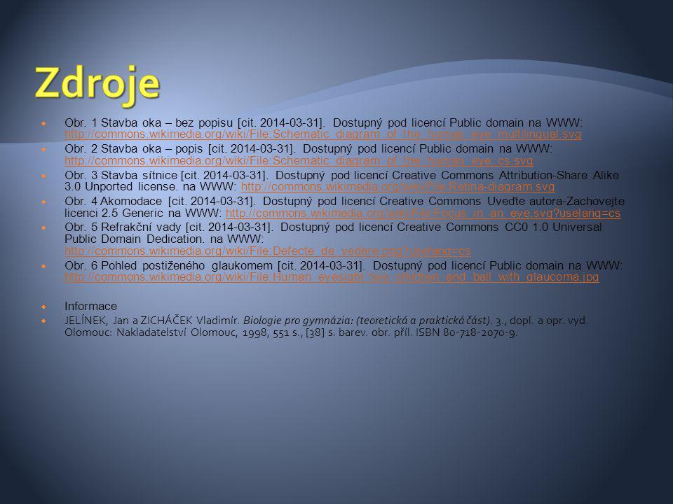  Obr. 1 Stavba oka – bez popisu [cit. 2014-03-31]. Dostupný pod licencí Public domain na WWW: http://commons.wikimedia.org/wiki/File:Schematic_diagra