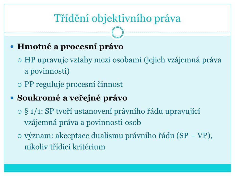 Třídění objektivního práva Hmotné a procesní právo  HP upravuje vztahy mezi osobami (jejich vzájemná práva a povinnosti)  PP reguluje procesní činno