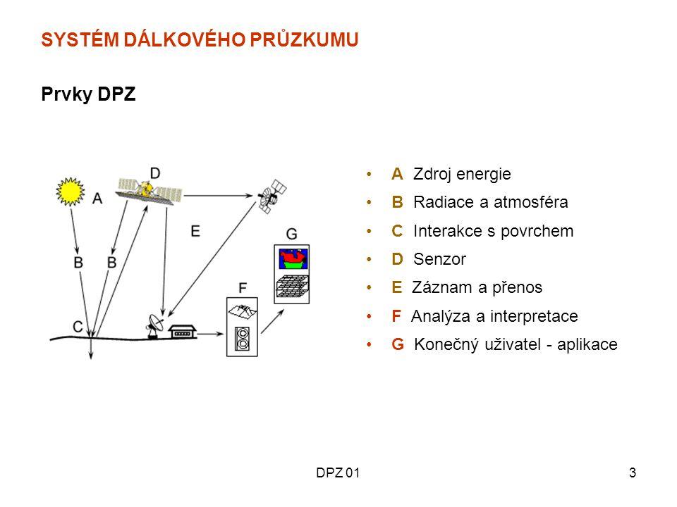 DPZ 014 A.Zdroj energie nebo osvětlení – první podmínkou DPZ je zdroj energie, který objekty osvětluje nebo objektům zájmu poskytuje elektromagnetickou energii.