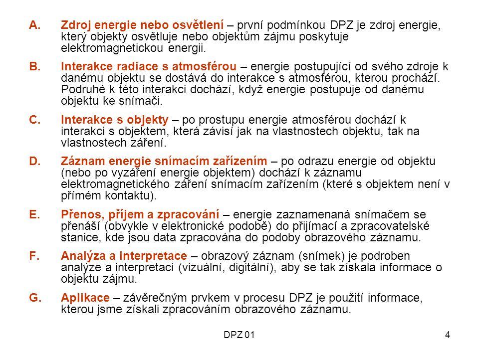 DPZ 0635 Příklad objektů v příznakovém prostoru