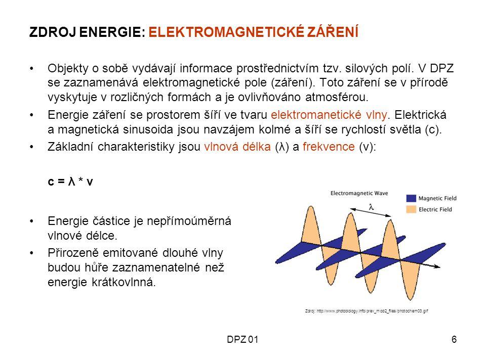 DPZ 017 Spojité spektrum elektromagnetického záření se rozděluje do několika oblastí, např.