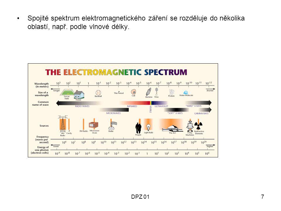 DPZ 018 ELEKTROMAGNETICKÉ SPEKTRUM PRO POTŘEBY DPZ Ultrafialové zářeníUV0,1 - 0,4 μm Viditelné zářeníVIS0,4 - 0,7 μm Infračervené blízké záření NIR0,7 - 1,4 μm Infračervené střední záření MIR1,4 - 3 μm Tepelné zářeníTIR3 μm – 1 mm Mikrovlnné záření1 mm – 1 m Viditelné záření: Základní barvy RGB B 400 – 500 nm G 500 – 600 nm R 600 – 700 nm