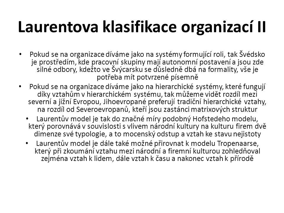 Laurentova klasifikace organizací II Pokud se na organizace díváme jako na systémy formující roli, tak Švédsko je prostředím, kde pracovní skupiny mají autonomní postavení a jsou zde silné odbory, kdežto ve Švýcarsku se důsledně dbá na formality, vše je potřeba mít potvrzené písemně Pokud se na organizace díváme jako na hierarchické systémy, které fungují díky vztahům v hierarchickém systému, tak můžeme vidět rozdíl mezi severní a jižní Evropou, Jihoevropané preferují tradiční hierarchické vztahy, na rozdíl od Severoevropanů, kteří jsou zastánci matrixových struktur Laurentův model je tak do značné míry podobný Hofstedeho modelu, který porovnává v souvislosti s vlivem národní kultury na kulturu firem dvě dimenze své typologie, a to mocenský odstup a vztah ke stavu nejistoty Laurentův model je dále také možné přirovnat k modelu Tropenaarse, který při zkoumání vztahu mezi národní a firemní kulturou zohledňoval zejména vztah k lidem, dále vztah k času a nakonec vztah k přírodě