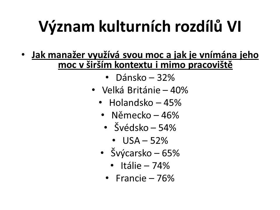Význam kulturních rozdílů VI Jak manažer využívá svou moc a jak je vnímána jeho moc v širším kontextu i mimo pracoviště Dánsko – 32% Velká Británie – 40% Holandsko – 45% Německo – 46% Švédsko – 54% USA – 52% Švýcarsko – 65% Itálie – 74% Francie – 76%