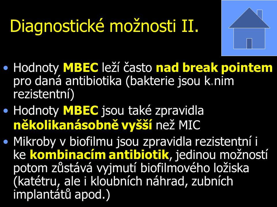Diagnostické možnosti II. Hodnoty MBEC leží často nad break pointem pro daná antibiotika (bakterie jsou k.nim rezistentní) Hodnoty MBEC jsou také zpra