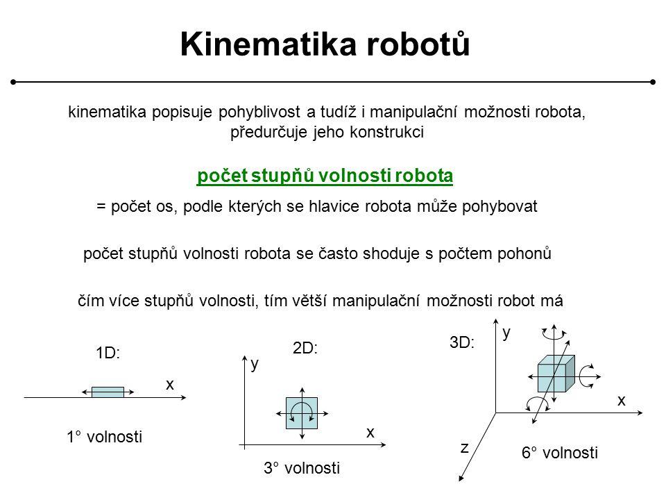 Kinematika robotů kinematika popisuje pohyblivost a tudíž i manipulační možnosti robota, předurčuje jeho konstrukci počet stupňů volnosti robota = počet os, podle kterých se hlavice robota může pohybovat počet stupňů volnosti robota se často shoduje s počtem pohonů čím více stupňů volnosti, tím větší manipulační možnosti robot má 1D: x 1° volnosti 2D: x 3° volnosti y 3D: x 6° volnosti y z