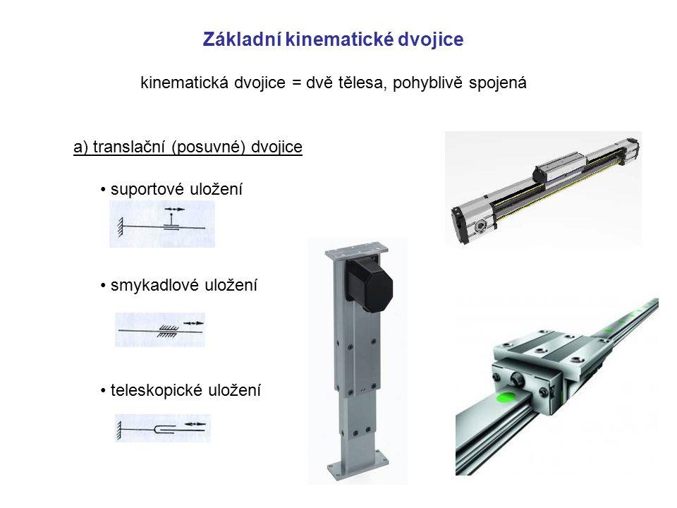 Základní kinematické dvojice kinematická dvojice = dvě tělesa, pohyblivě spojená a) translační (posuvné) dvojice suportové uložení smykadlové uložení teleskopické uložení