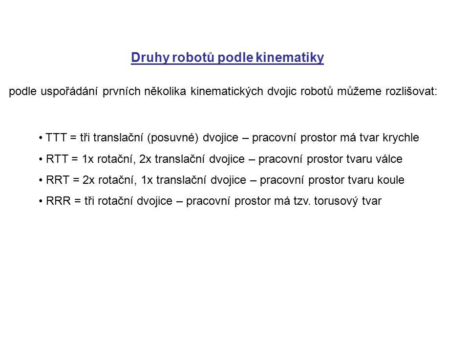 Druhy robotů podle kinematiky podle uspořádání prvních několika kinematických dvojic robotů můžeme rozlišovat: TTT = tři translační (posuvné) dvojice – pracovní prostor má tvar krychle RTT = 1x rotační, 2x translační dvojice – pracovní prostor tvaru válce RRT = 2x rotační, 1x translační dvojice – pracovní prostor tvaru koule RRR = tři rotační dvojice – pracovní prostor má tzv.