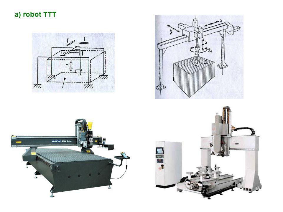 a) robot TTT