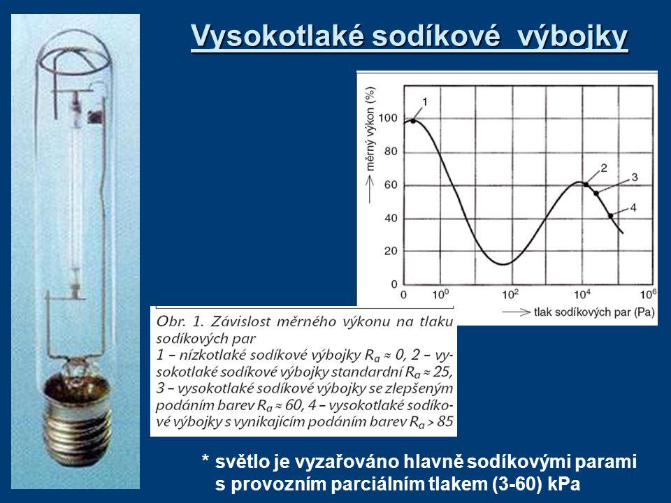 Vysokotlaké sodíkové výbojky *světlo je vyzařováno hlavně sodíkovými parami s provozním parciálním tlakem (3-60) kPa