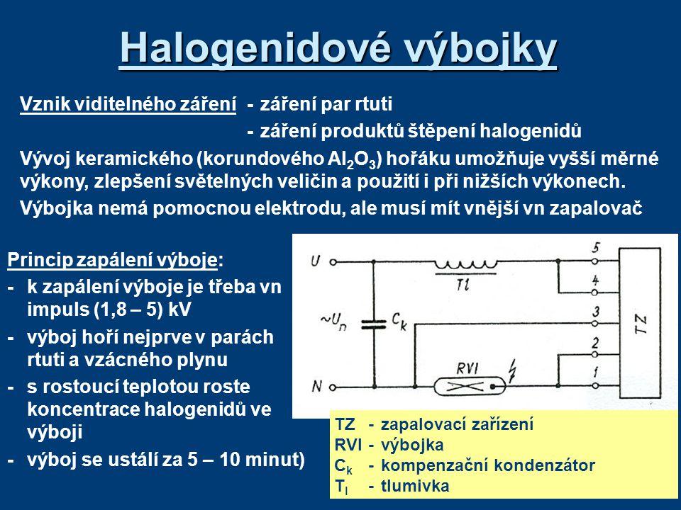 Halogenidové výbojky Vznik viditelného záření-záření par rtuti -záření produktů štěpení halogenidů Vývoj keramického (korundového Al 2 O 3 ) hořáku umožňuje vyšší měrné výkony, zlepšení světelných veličin a použití i při nižších výkonech.