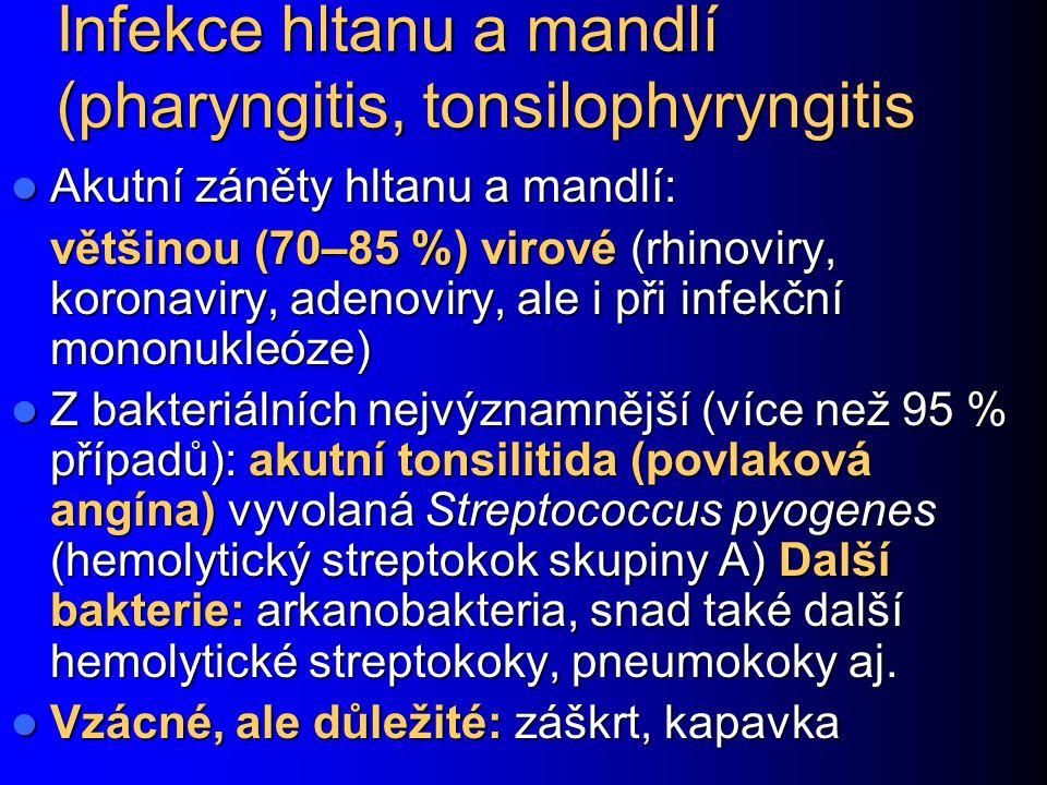 Infekce hltanu a mandlí (pharyngitis, tonsilophyryngitis Akutní záněty hltanu a mandlí: Akutní záněty hltanu a mandlí: většinou (70–85 %) virové (rhinoviry, koronaviry, adenoviry, ale i při infekční mononukleóze) Z bakteriálních nejvýznamnější (více než 95 % případů): akutní tonsilitida (povlaková angína) vyvolaná Streptococcus pyogenes (hemolytický streptokok skupiny A) Další bakterie: arkanobakteria, snad také další hemolytické streptokoky, pneumokoky aj.