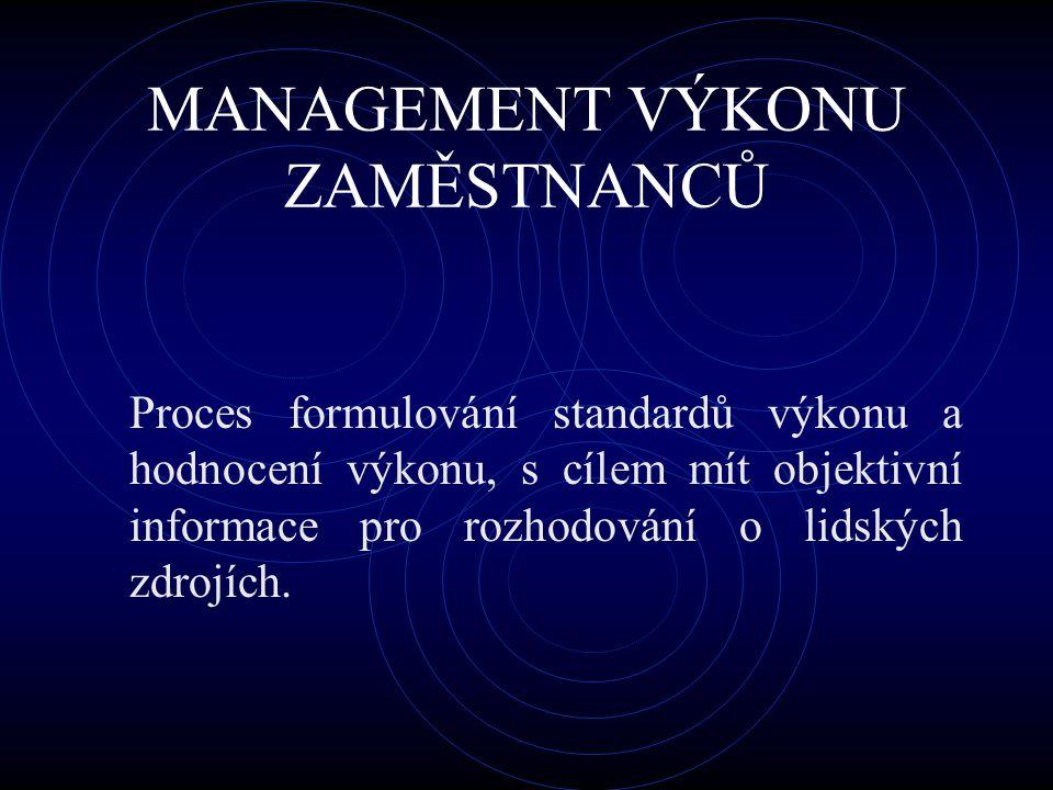 MANAGEMENT VÝKONU ZAMĚSTNANCŮ Proces formulování standardů výkonu a hodnocení výkonu, s cílem mít objektivní informace pro rozhodování o lidských zdro