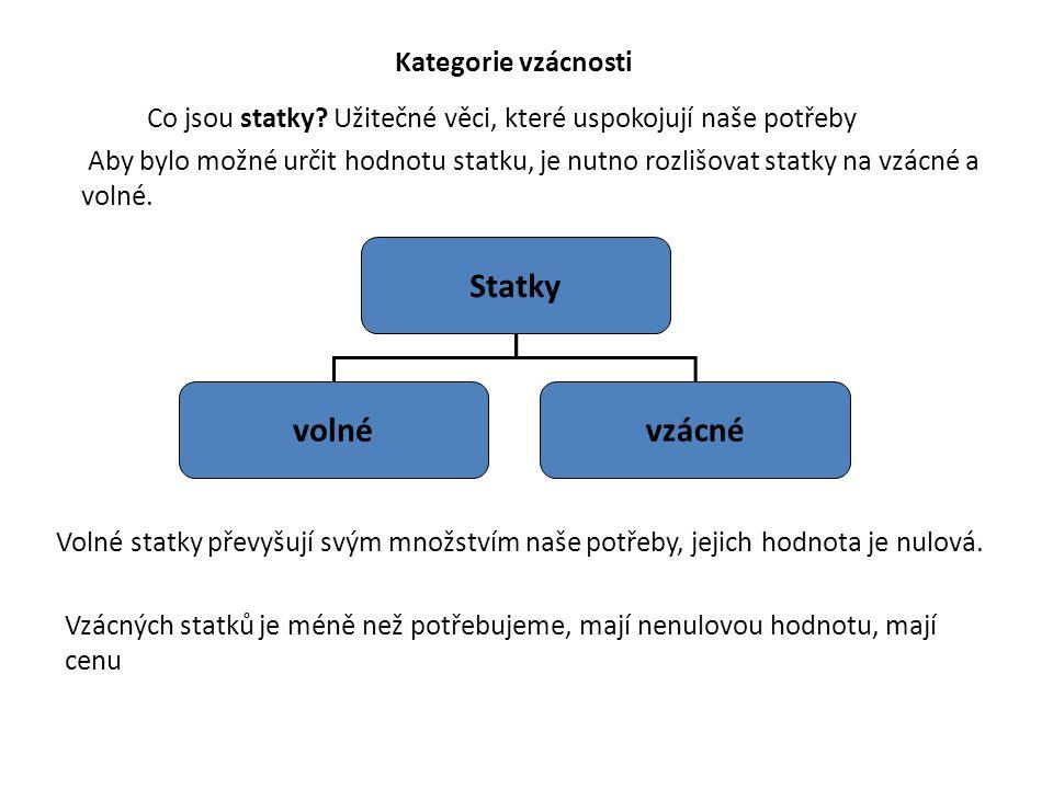 Statky volnévzácné Kategorie vzácnosti Aby bylo možné určit hodnotu statku, je nutno rozlišovat statky na vzácné a volné. Co jsou statky? Užitečné věc