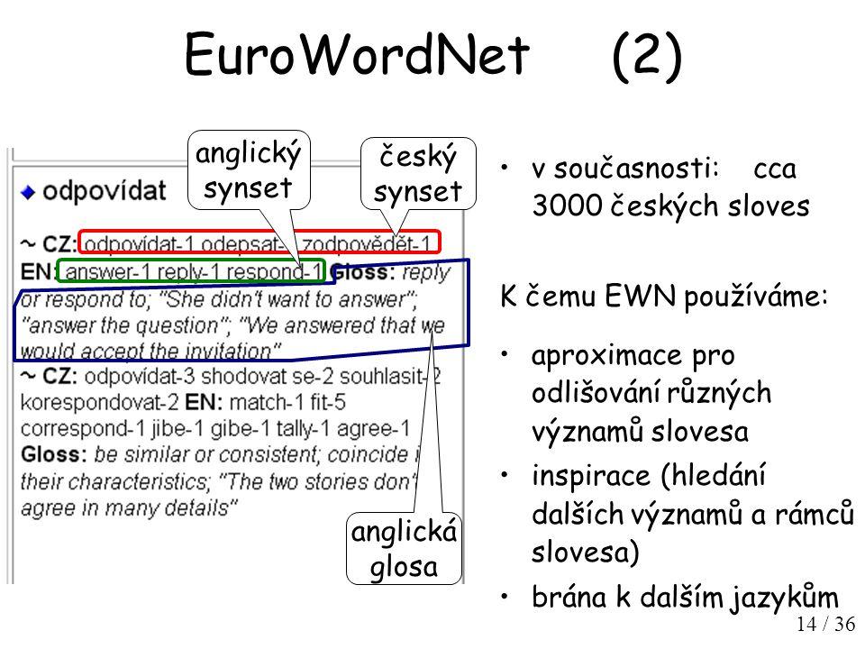 14 / 36 EuroWordNet (2) v současnosti: cca 3000 českých sloves K čemu EWN používáme: aproximace pro odlišování různých významů slovesa inspirace (hledání dalších významů a rámců slovesa) brána k dalším jazykům český synset anglický synset anglická glosa