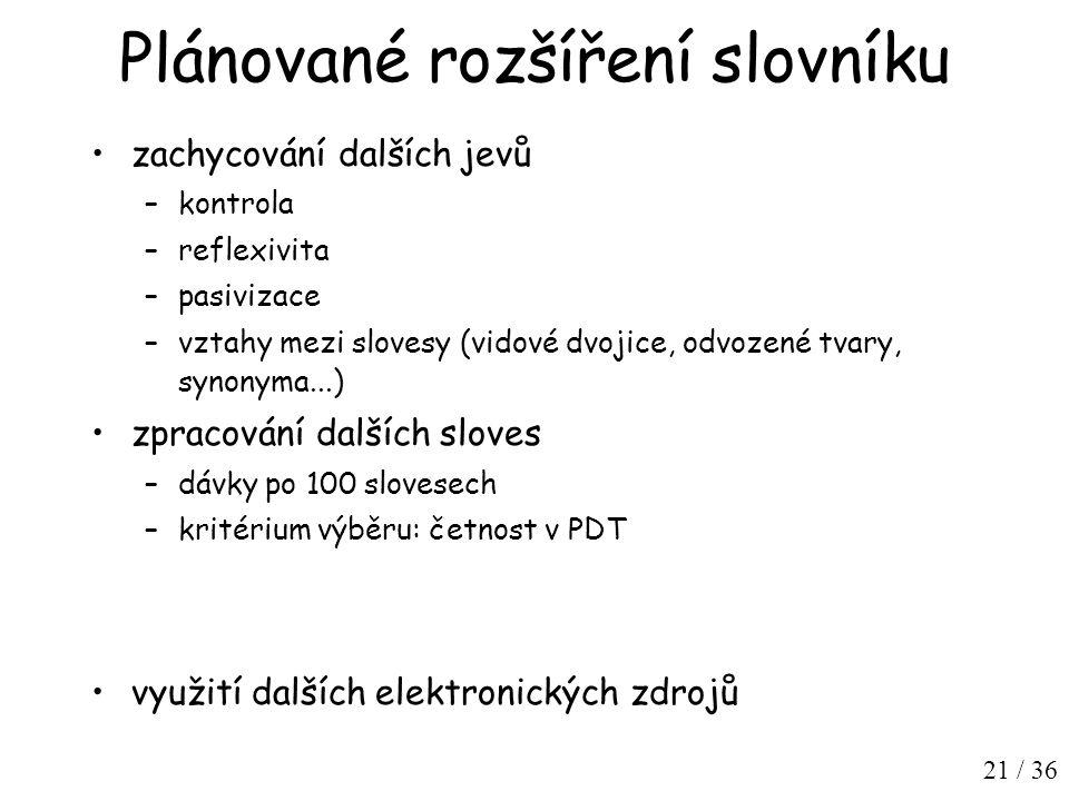 21 / 36 Plánované rozšíření slovníku zachycování dalších jevů –kontrola –reflexivita –pasivizace –vztahy mezi slovesy (vidové dvojice, odvozené tvary, synonyma...) zpracování dalších sloves –dávky po 100 slovesech –kritérium výběru: četnost v PDT využití dalších elektronických zdrojů