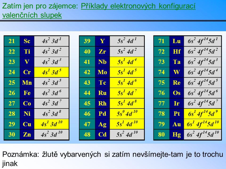 Zatím jen pro zájemce: Příklady elektronových konfigurací valenčních slupek Poznámka: žlutě vybarvených si zatím nevšímejte-tam je to trochu jinak