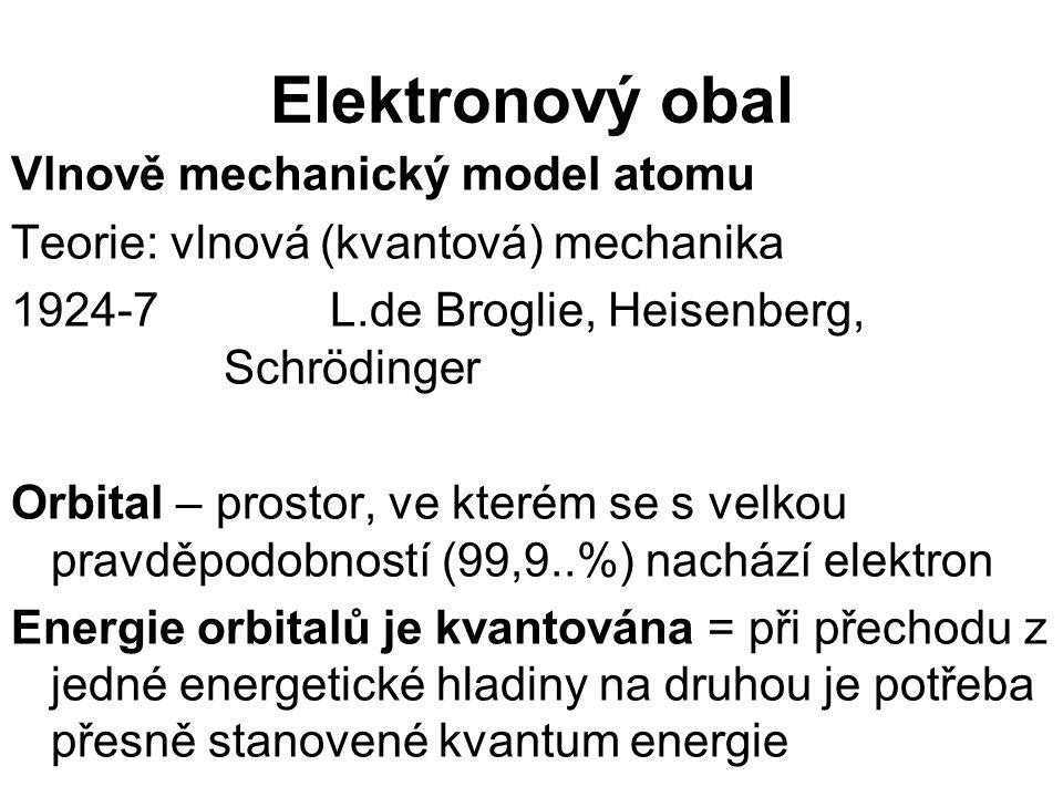 Elektronový obal Vlnově mechanický model atomu Teorie: vlnová (kvantová) mechanika 1924-7L.de Broglie, Heisenberg, Schrödinger Orbital – prostor, ve kterém se s velkou pravděpodobností (99,9..%) nachází elektron Energie orbitalů je kvantována = při přechodu z jedné energetické hladiny na druhou je potřeba přesně stanovené kvantum energie