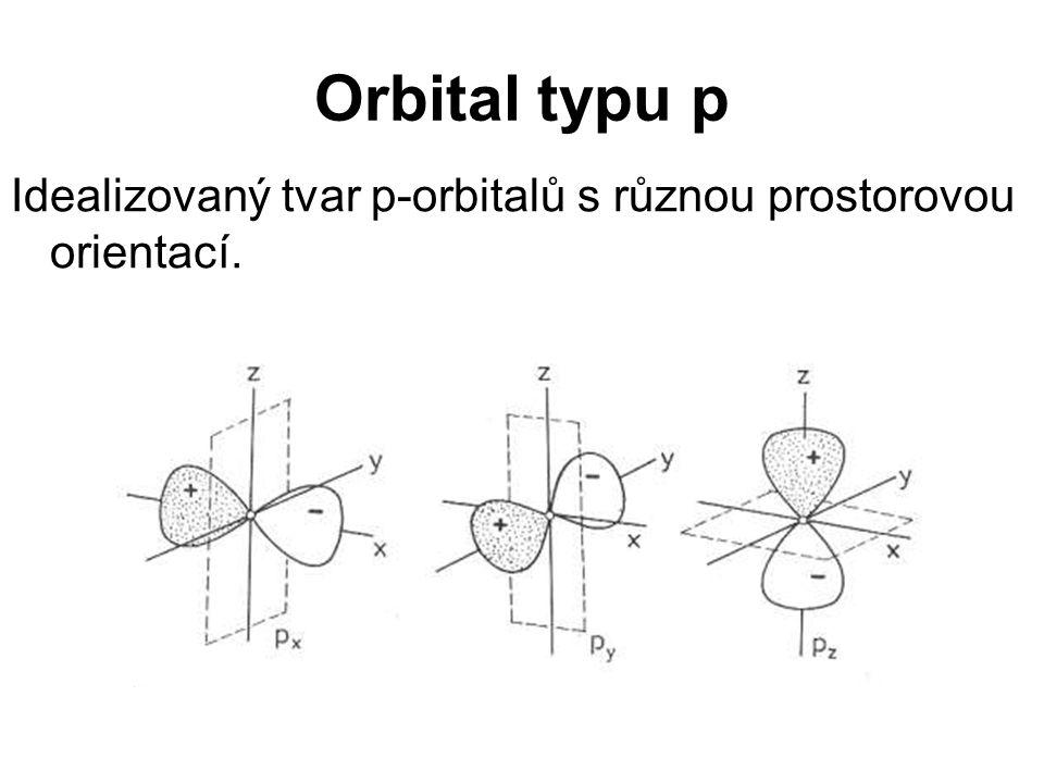 Orbital typu p Idealizovaný tvar p-orbitalů s různou prostorovou orientací.