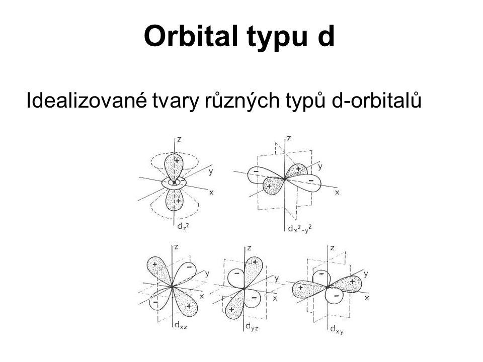 Orbital typu d Idealizované tvary různých typů d-orbitalů