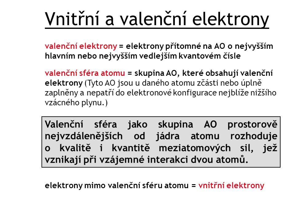 Vnitřní a valenční elektrony valenční sféra atomu = skupina AO, které obsahují valenční elektrony (Tyto AO jsou u daného atomu zčásti nebo úplně zaplněny a nepatří do elektronové konfigurace nejblíže nižšího vzácného plynu.) valenční elektrony = elektrony přítomné na AO o nejvyšším hlavním nebo nejvyšším vedlejším kvantovém čísle Valenční sféra jako skupina AO prostorově nejvzdálenějších od jádra atomu rozhoduje o kvalitě i kvantitě meziatomových sil, jež vznikají při vzájemné interakci dvou atomů.