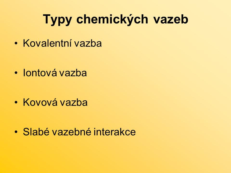 Typy chemických vazeb Kovalentní vazba Iontová vazba Kovová vazba Slabé vazebné interakce