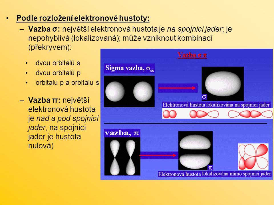 Podle rozložení elektronové hustoty: –Vazba σ: největší elektronová hustota je na spojnici jader; je nepohyblivá (lokalizovaná); může vzniknout kombin