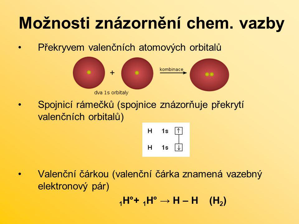 Překryvem valenčních atomových orbitalů Spojnicí rámečků (spojnice znázorňuje překrytí valenčních orbitalů) Valenční čárkou (valenční čárka znamená va
