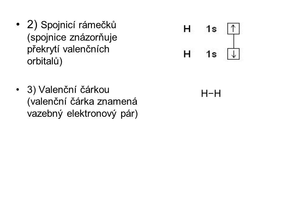 2) Spojnicí rámečků (spojnice znázorňuje překrytí valenčních orbitalů) 3) Valenční čárkou (valenční čárka znamená vazebný elektronový pár) H−H