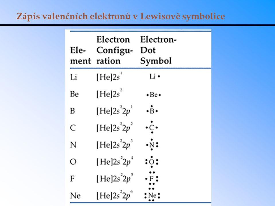 Zápis valenčních elektronů v Lewisově symbolice