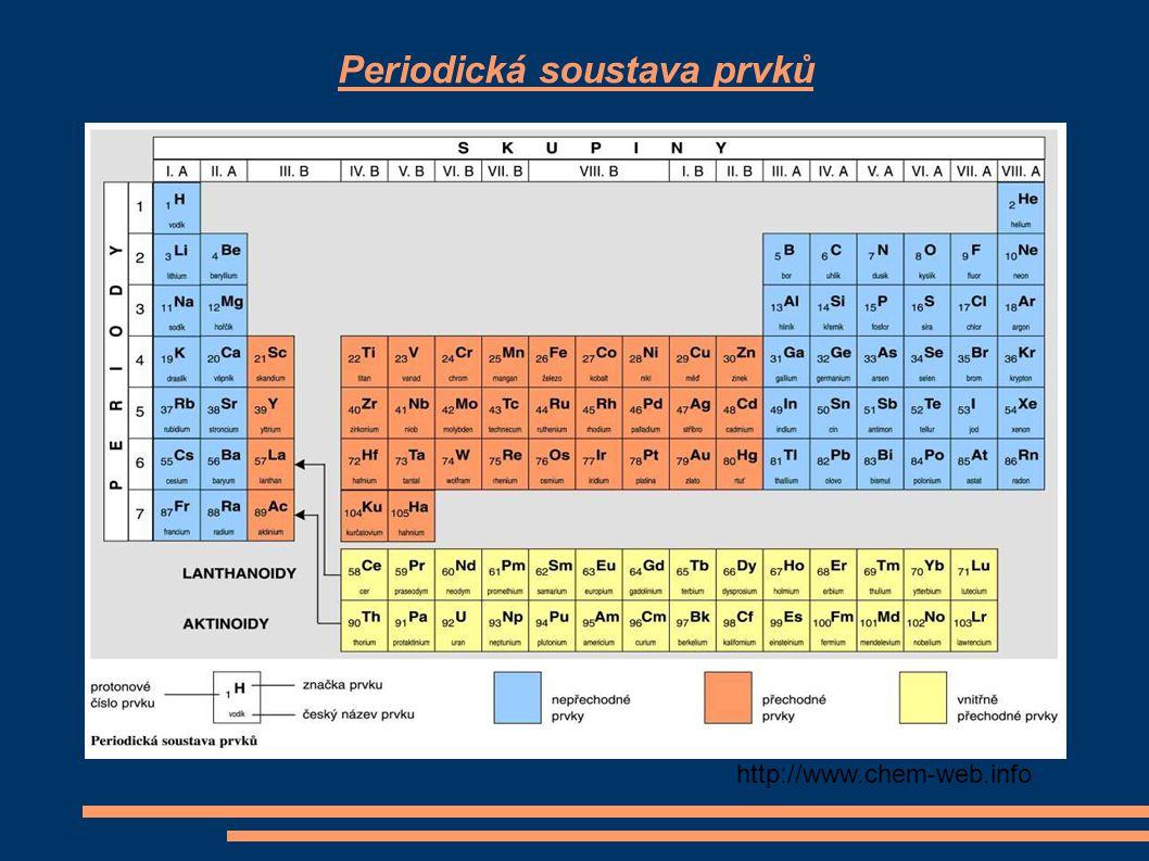 Pomocí periodické soustavy prvků můžeme určit: 1) značku a název chemického prvku 2) protonové číslo Z – najdeme ho u značky prvku vlevo dole 3) rozmístění prvků do period a skupin