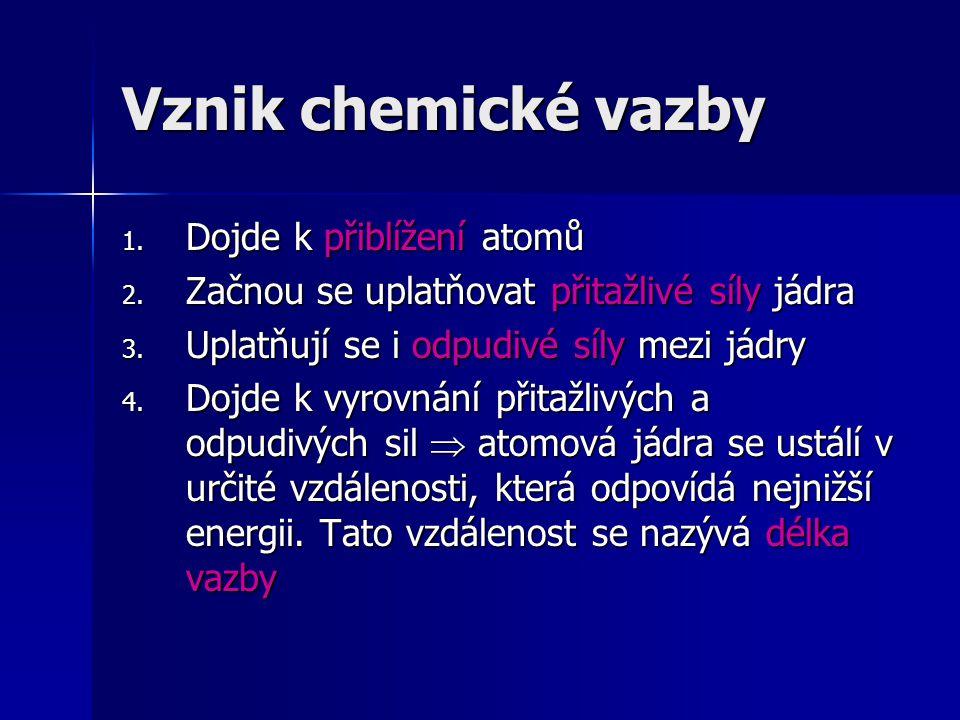 1. Dojde k přiblížení atomů 2. Začnou se uplatňovat přitažlivé síly jádra 3. Uplatňují se i odpudivé síly mezi jádry 4. Dojde k vyrovnání přitažlivých