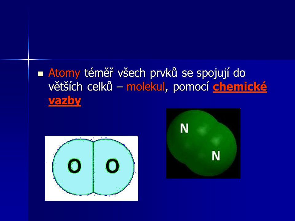 Kovalentní vazba Kovalentní vazba Atomy chtějí mít zaplněnou valenční vrstvu Atomy chtějí mít zaplněnou valenční vrstvu Oba atomy sdílí vazebný elektronový pár, který vznikl tak, že každý partner poskytl 1 elektron.