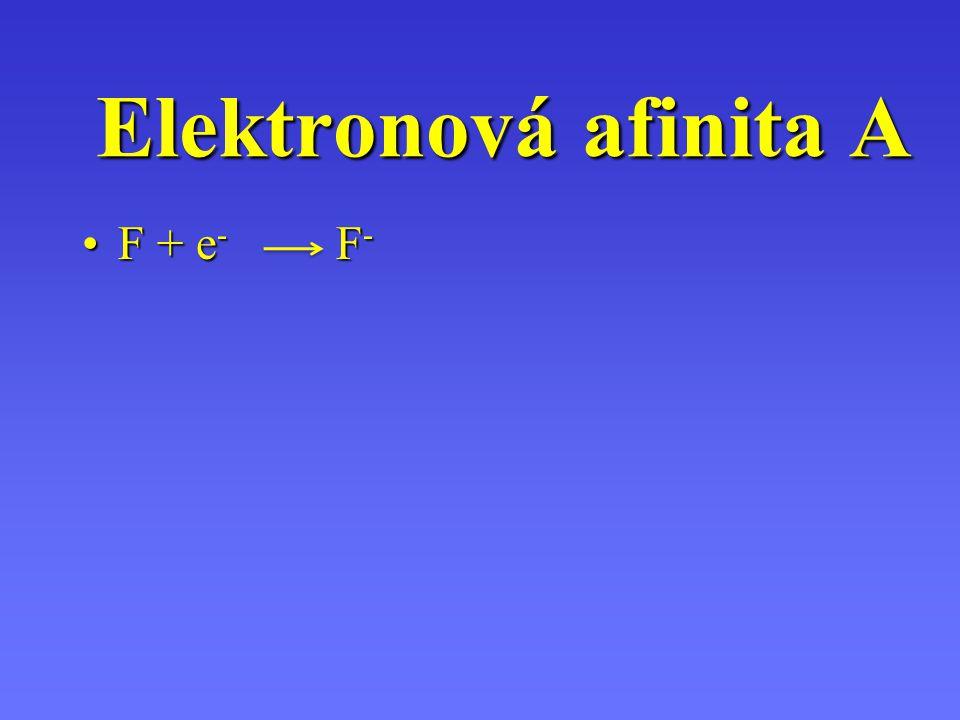 Elektronová afinita A kJmol -1kJmol -1 Uvolní při přijetí jednoho, popř.více elektronů atomemUvolní při přijetí jednoho, popř.více elektronů atomem Čí