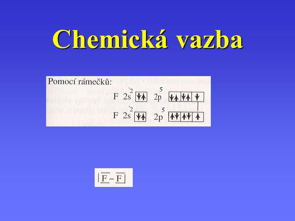 Vazebná energie Uvolní se při vzniku chemické vazbyUvolní se při vzniku chemické vazby