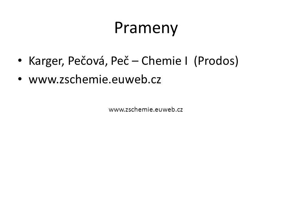 www.zschemie.euweb.cz Prameny Karger, Pečová, Peč – Chemie I (Prodos) www.zschemie.euweb.cz