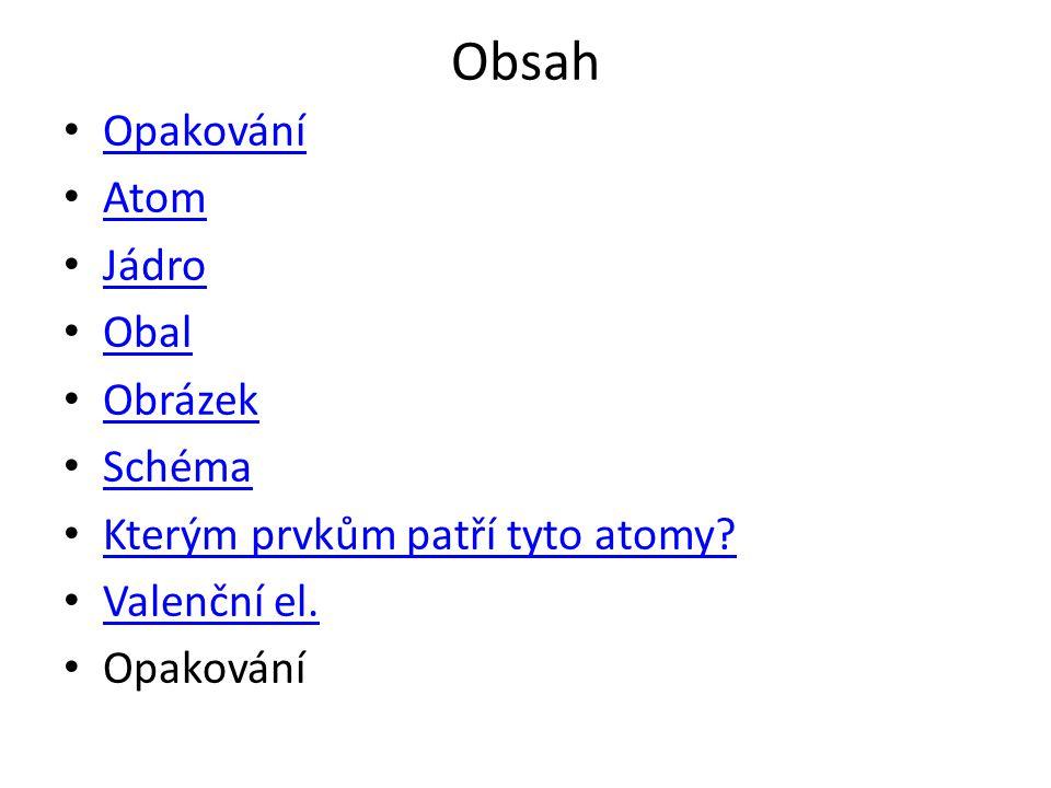 Obsah Opakování Atom Jádro Obal Obrázek Schéma Kterým prvkům patří tyto atomy.