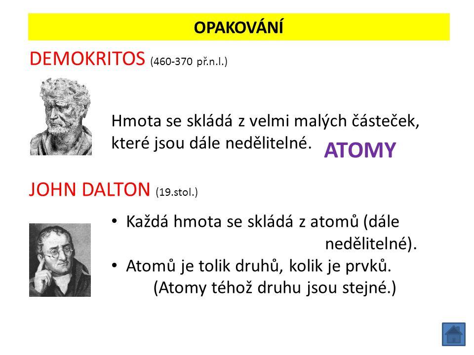 DEMOKRITOS (460-370 př.n.l.) JOHN DALTON (19.stol.) Hmota se skládá z velmi malých částeček, které jsou dále nedělitelné.