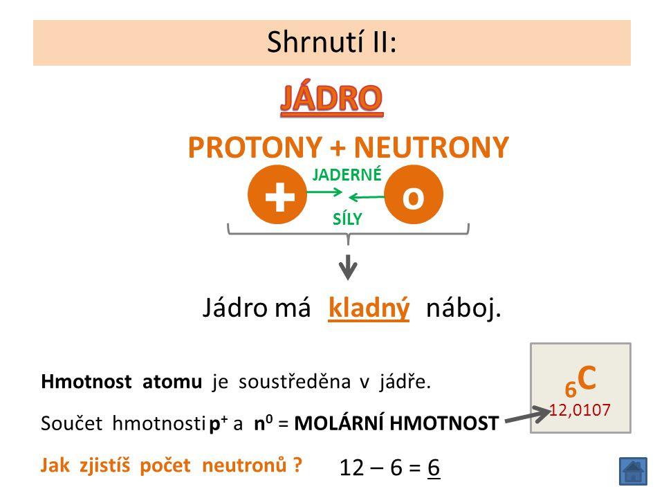 Shrnutí II: 6C6C 12,0107 o Jádro má náboj.kladný Hmotnost atomu je soustředěna v jádře.