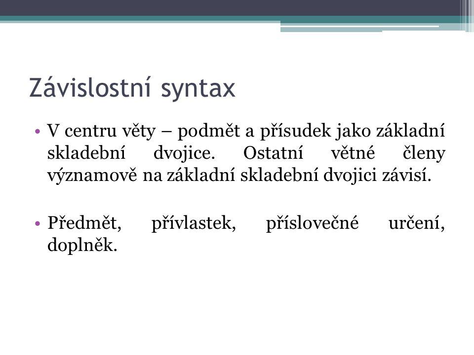 Závislostní syntax V centru věty – podmět a přísudek jako základní skladební dvojice.